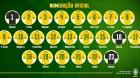 Que horas vai ser o jogo do Brasil? Agenda, numeração e jogadores da SELEÇÃO BRASILEIRA para a Copa do Mundo Rússia 2018