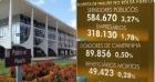 MPF identifica mais de 870 mil beneficiários suspeitos de receber irregularmente o Bolsa Família